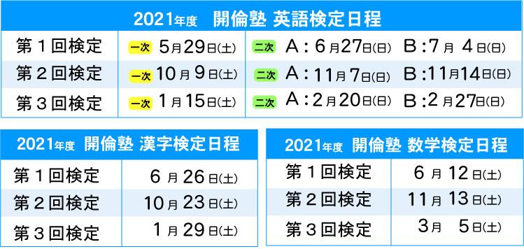 2021検定の日程